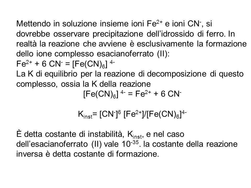 Kinst= [CN-]6 [Fe2+]/[Fe(CN)6]4-